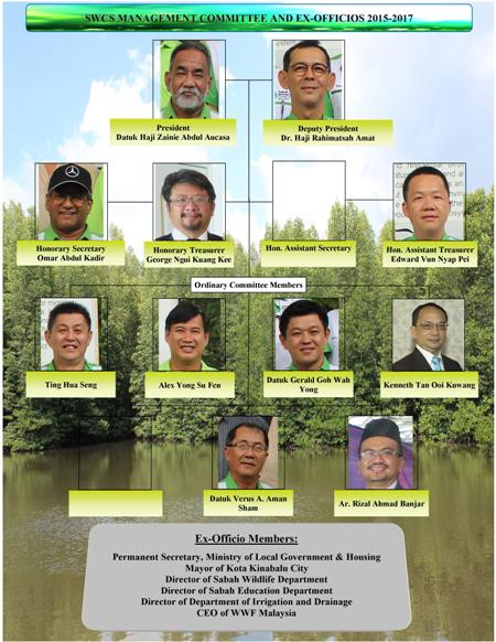 Organisation Chart SWCS Management Committee & Ex-Officios 2015-2017_wb
